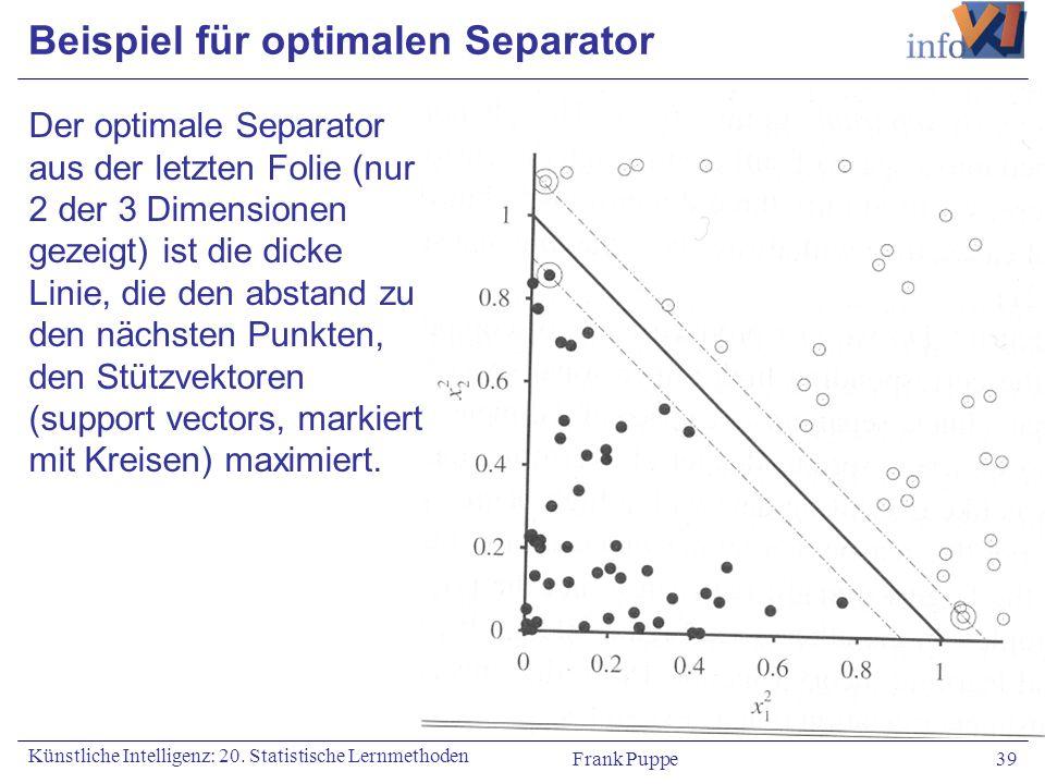 Frank Puppe 39 Künstliche Intelligenz: 20. Statistische Lernmethoden Beispiel für optimalen Separator Der optimale Separator aus der letzten Folie (nu