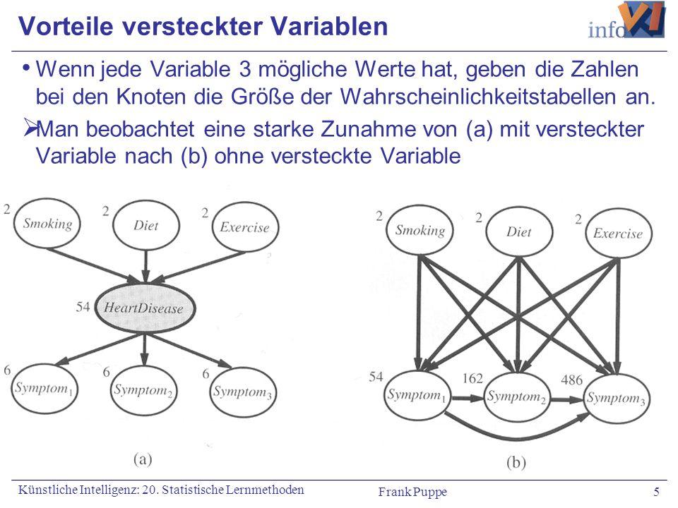 Frank Puppe 5 Künstliche Intelligenz: 20. Statistische Lernmethoden Vorteile versteckter Variablen Wenn jede Variable 3 mögliche Werte hat, geben die