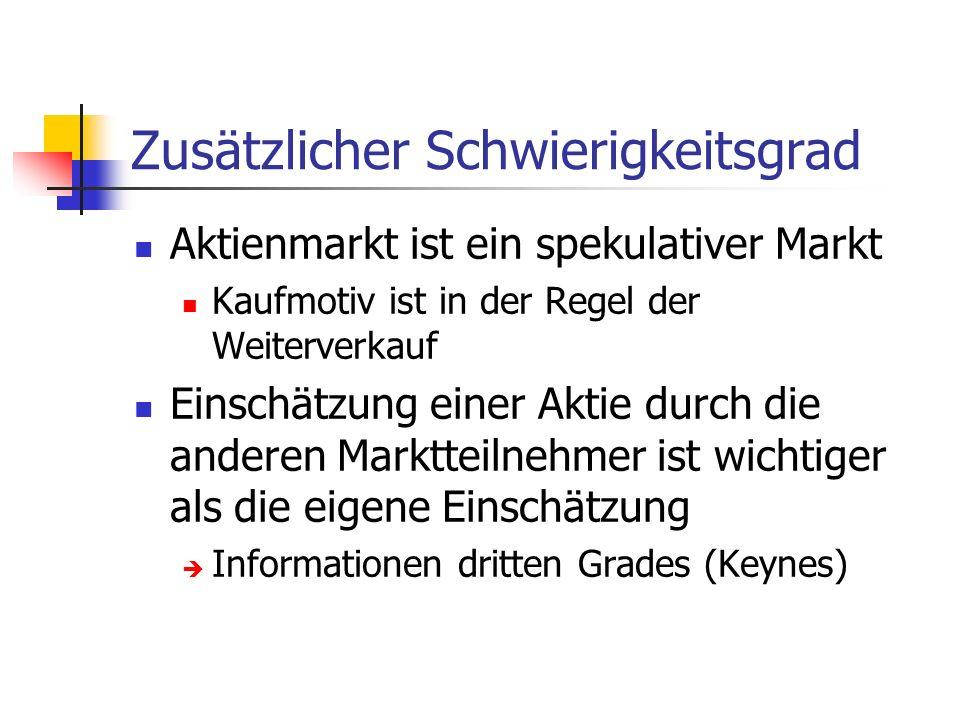Zusätzlicher Schwierigkeitsgrad Aktienmarkt ist ein spekulativer Markt Kaufmotiv ist in der Regel der Weiterverkauf Einschätzung einer Aktie durch die anderen Marktteilnehmer ist wichtiger als die eigene Einschätzung è Informationen dritten Grades (Keynes)