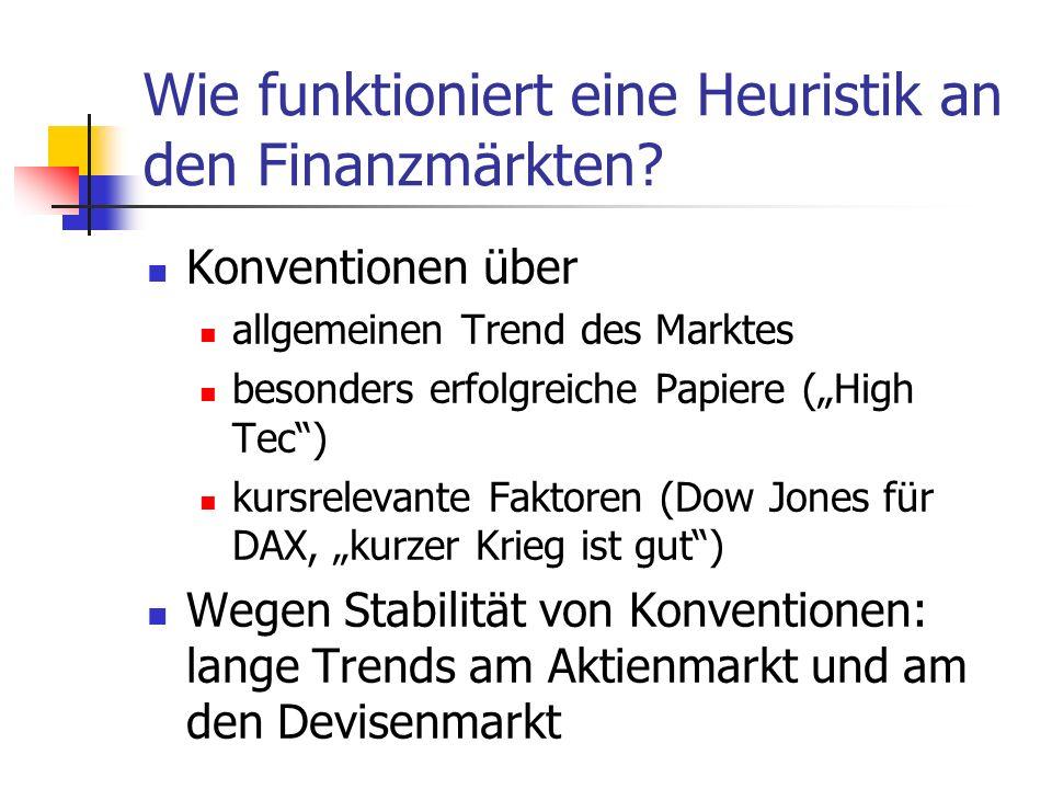 Wie funktioniert eine Heuristik an den Finanzmärkten? Konventionen über allgemeinen Trend des Marktes besonders erfolgreiche Papiere (High Tec) kursre