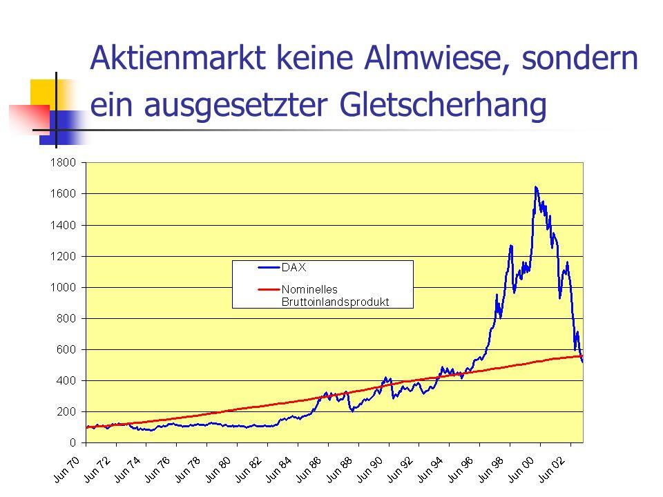 Aktienmarkt keine Almwiese, sondern ein ausgesetzter Gletscherhang