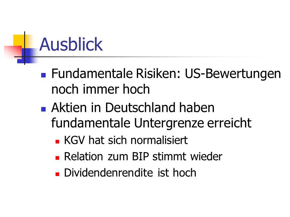 Ausblick Fundamentale Risiken: US-Bewertungen noch immer hoch Aktien in Deutschland haben fundamentale Untergrenze erreicht KGV hat sich normalisiert