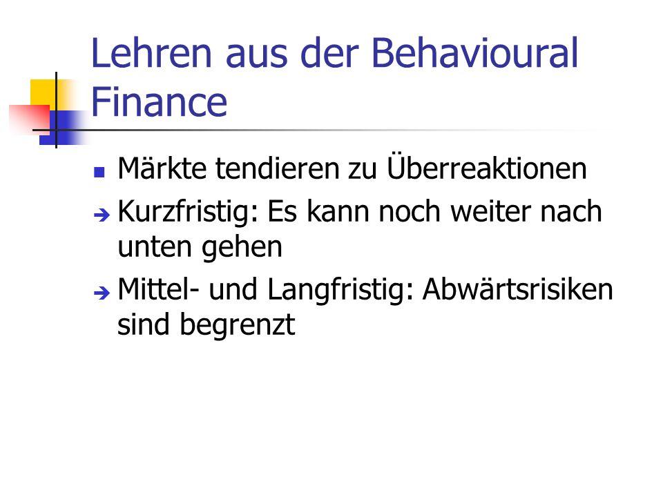 Lehren aus der Behavioural Finance Märkte tendieren zu Überreaktionen Kurzfristig: Es kann noch weiter nach unten gehen Mittel- und Langfristig: Abwärtsrisiken sind begrenzt
