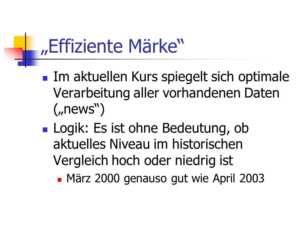 Effiziente Märke Im aktuellen Kurs spiegelt sich optimale Verarbeitung aller vorhandenen Daten (news) Logik: Es ist ohne Bedeutung, ob aktuelles Niveau im historischen Vergleich hoch oder niedrig ist März 2000 genauso gut wie April 2003