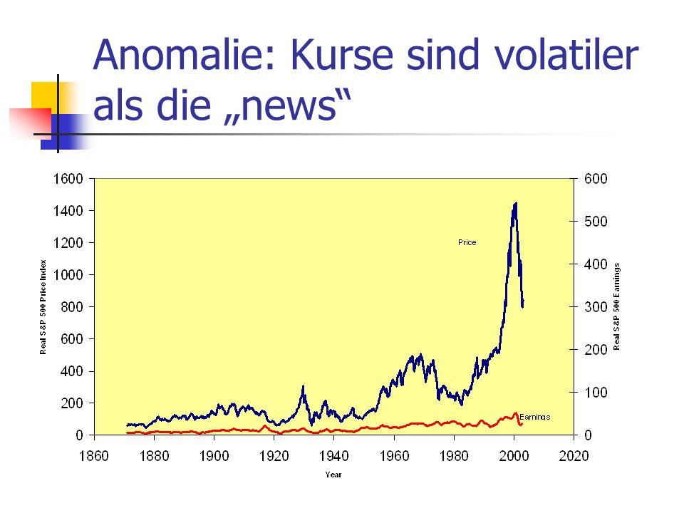 Anomalie: Kurse sind volatiler als die news