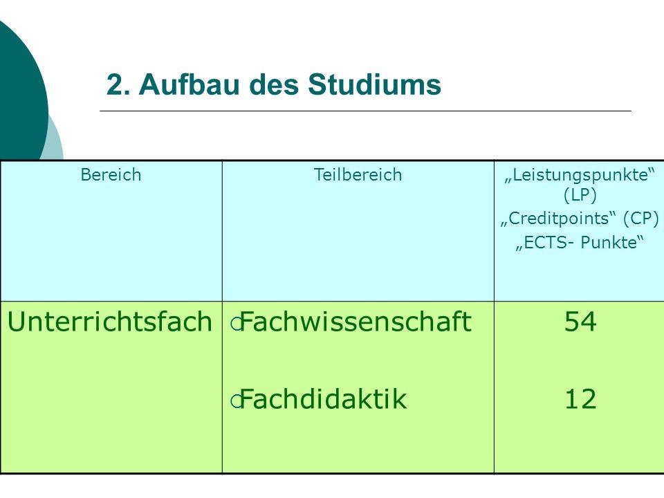 Studienverlaufspläne http://www.uni-wuerzburg.de/ fuer/studierende/zsb/info/ stundenplan/