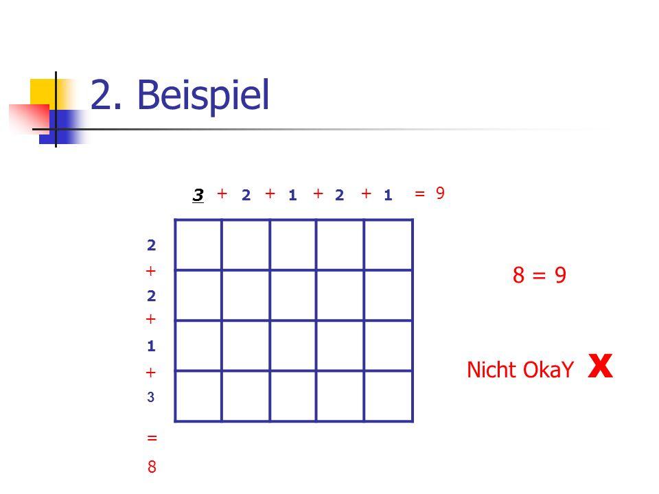 2. Beispiel 3 2121 2 2 1 3 + + + + = 9 + + + = 8 8 = 9 Nicht OkaY X