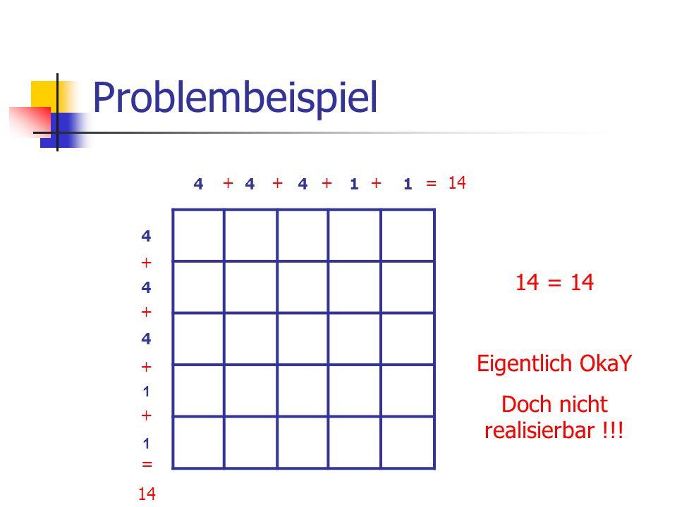 Problembeispiel 44411 4 4 4 1 1 + + + + = 14 + + + + = 14 14 = 14 Eigentlich OkaY Doch nicht realisierbar !!!