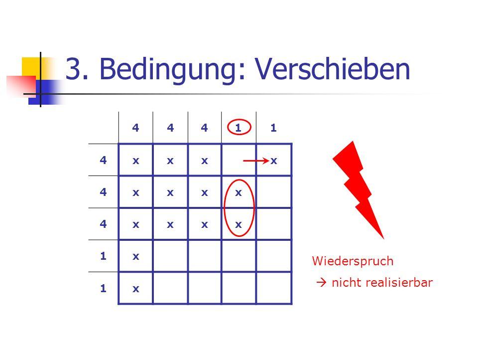 44411 4xxxx 4xxxx 4xxxx 1x 1x Wiederspruch nicht realisierbar