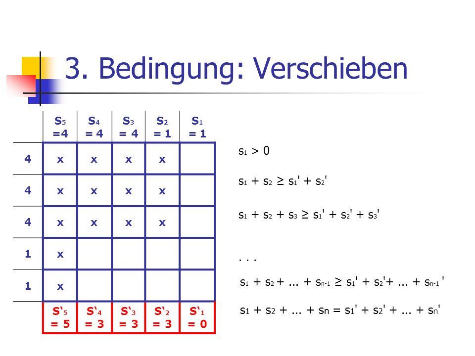 3. Bedingung: Verschieben S 5 =4 S4= 4S4= 4 S 3 = 4 S2= 1S2= 1 S1= 1S1= 1 4xxxx 4xxxx 4xxxx 1x 1x S 5 = 5 S 4 = 3 S 3 = 3 S 2 = 3 S 1 = 0 s 1 > 0 s 1