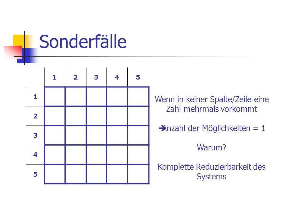 Sonderfälle 12345 1 2 3 4 5 Wenn in keiner Spalte/Zeile eine Zahl mehrmals vorkommt Anzahl der Möglichkeiten = 1 Warum? Komplette Reduzierbarkeit des