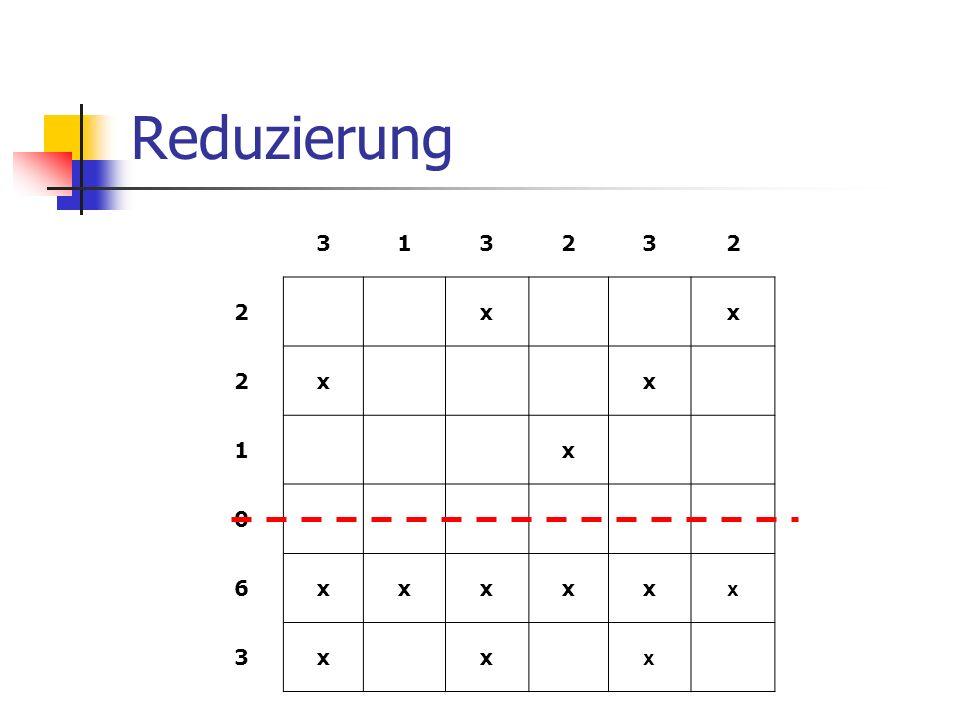 Reduzierung 313232 2 xx 2 xx 1 x 0 6 xxxxx x 3 xx x