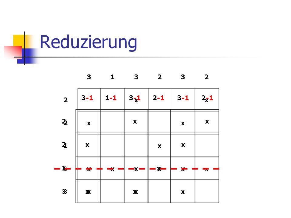 Reduzierung 202121 2 xx 2 xx 1 x 3 xx x 22121 2 xx 2 xx 1 x 3 xx x