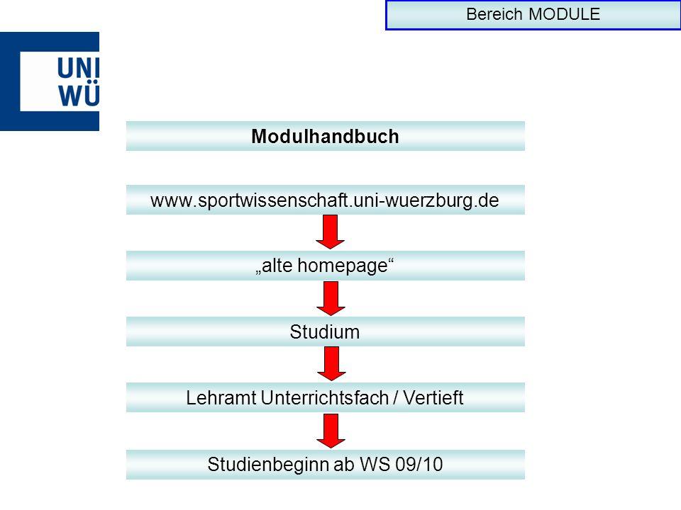 Modulhandbuch www.sportwissenschaft.uni-wuerzburg.de alte homepage Studium Lehramt Unterrichtsfach / Vertieft Studienbeginn ab WS 09/10