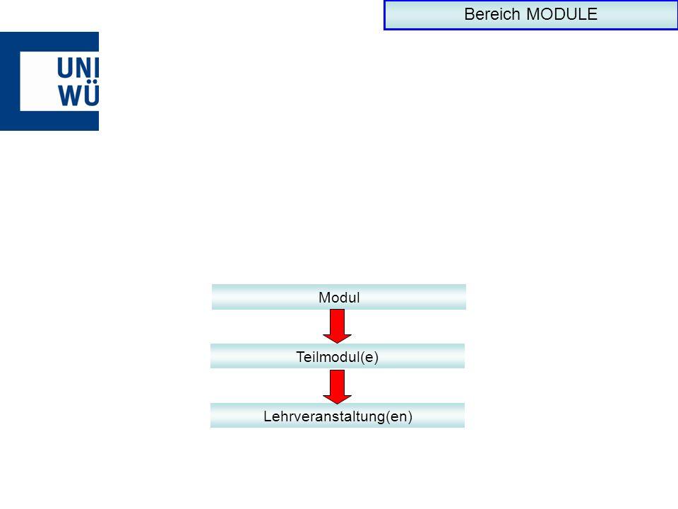 Bereich MODULE Modul Teilmodul(e) Lehrveranstaltung(en)