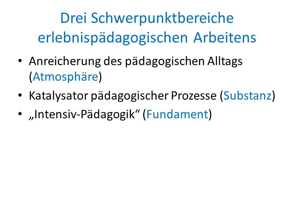 Drei Schwerpunktbereiche erlebnispädagogischen Arbeitens Anreicherung des pädagogischen Alltags (Atmosphäre) Katalysator pädagogischer Prozesse (Subst