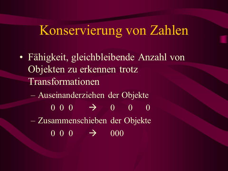 Konservierung von Zahlen Fähigkeit, gleichbleibende Anzahl von Objekten zu erkennen trotz Transformationen –Auseinanderziehen der Objekte 0 0 0 0 0 0
