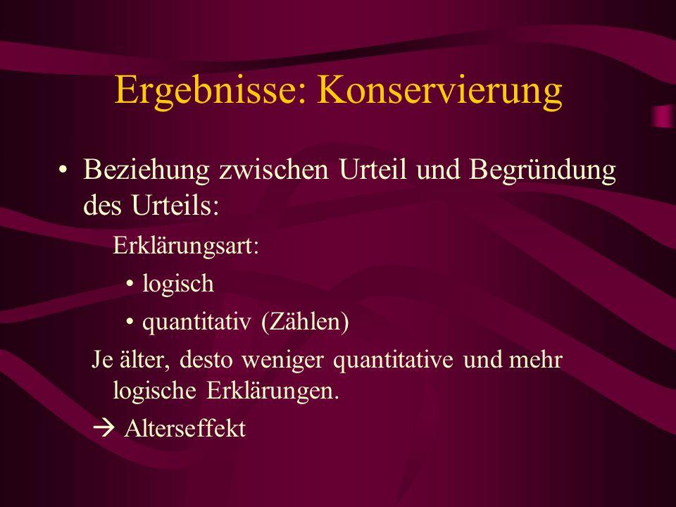 Ergebnisse: Konservierung Beziehung zwischen Urteil und Begründung des Urteils: Erklärungsart: logisch quantitativ (Zählen) Je älter, desto weniger qu