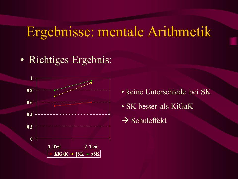 Ergebnisse: mentale Arithmetik Richtiges Ergebnis: keine Unterschiede bei SK SK besser als KiGaK Schuleffekt