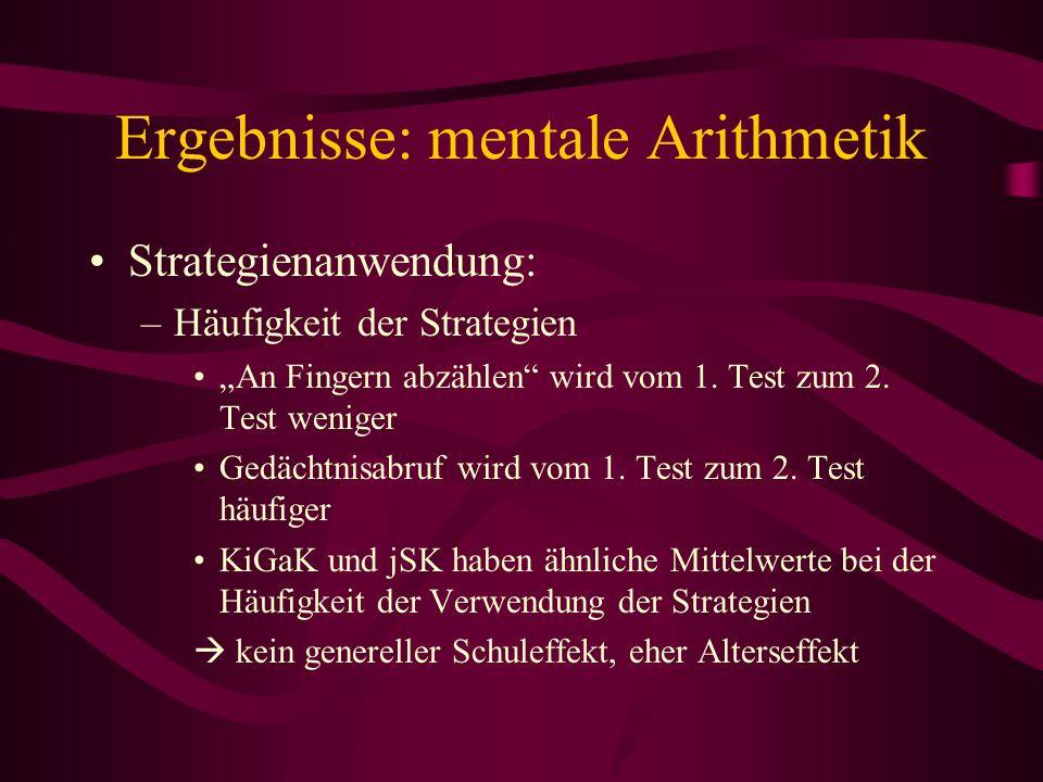 Ergebnisse: mentale Arithmetik Strategienanwendung: –Häufigkeit der Strategien An Fingern abzählen wird vom 1. Test zum 2. Test weniger Gedächtnisabru