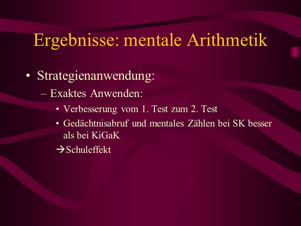 Ergebnisse: mentale Arithmetik Strategienanwendung: –Exaktes Anwenden: Verbesserung vom 1. Test zum 2. Test Gedächtnisabruf und mentales Zählen bei SK