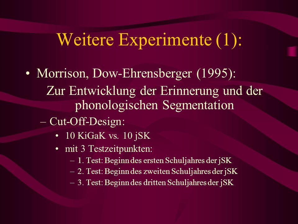 Weitere Experimente (1): Morrison, Dow-Ehrensberger (1995): Zur Entwicklung der Erinnerung und der phonologischen Segmentation –Cut-Off-Design: 10 KiG