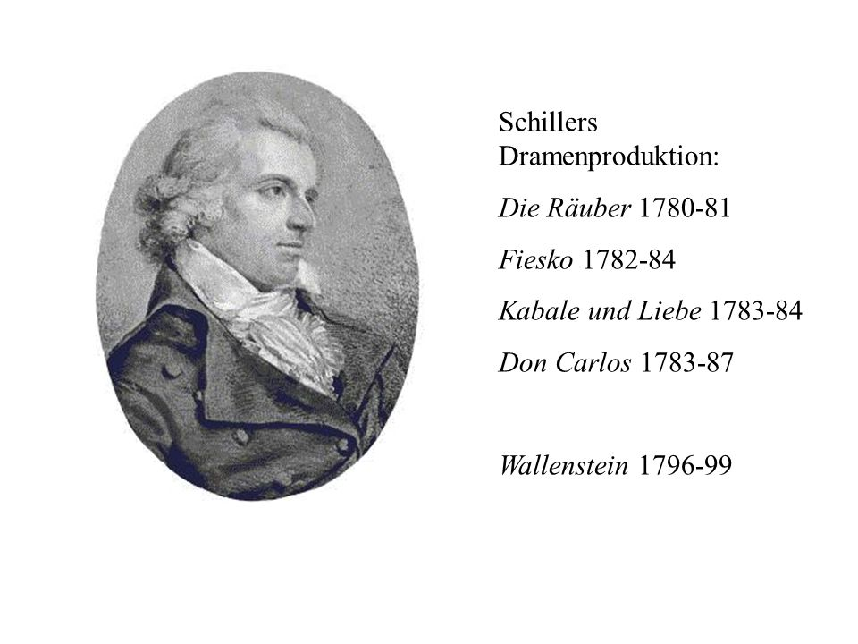 Rezeption in Deutschland nach 1945 Die große Kontroverse Hans Grimm (1875-1959) und der Protest gegen den Auftritt zum Schillerjahr –Hauptwerk: Volk ohne Raum.