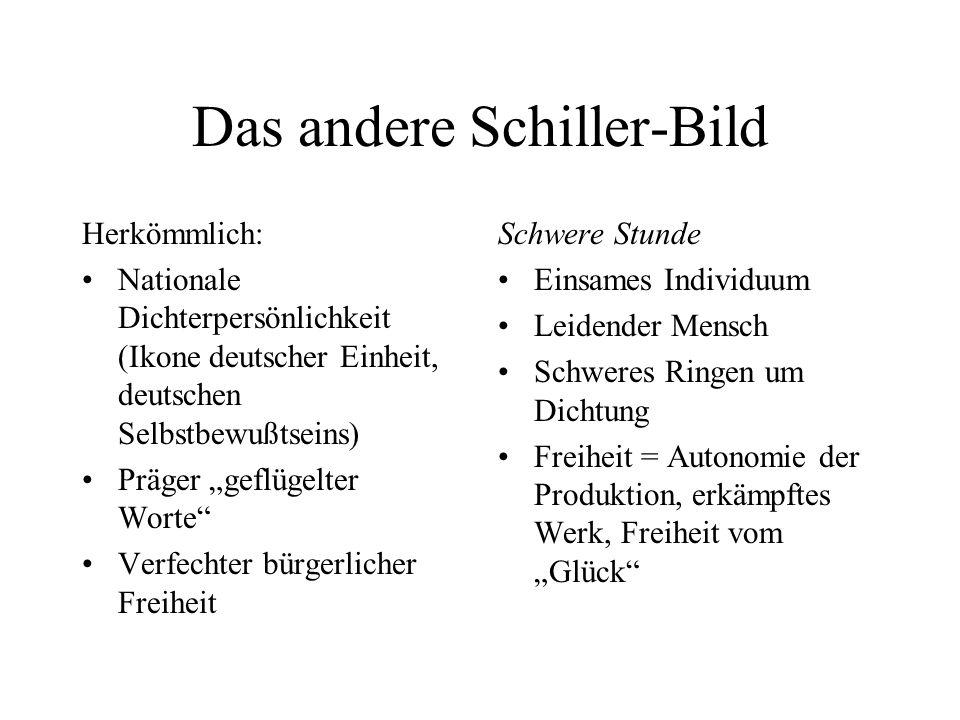 Das andere Schiller-Bild Herkömmlich: Nationale Dichterpersönlichkeit (Ikone deutscher Einheit, deutschen Selbstbewußtseins) Präger geflügelter Worte