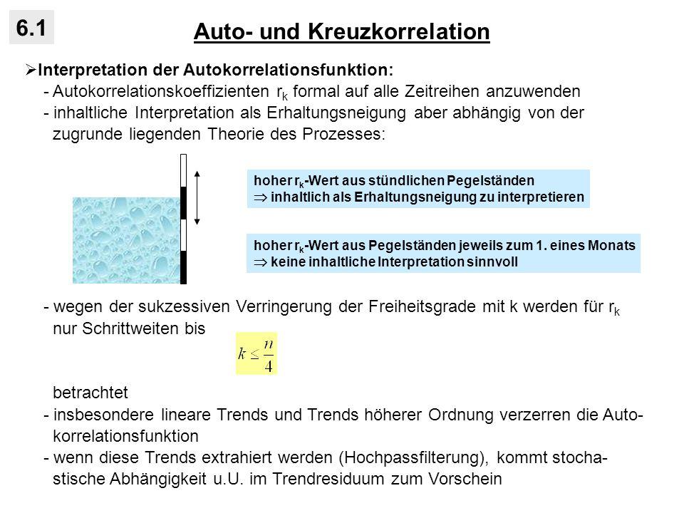 Auto- und Kreuzkorrelation 6.1 Interpretation der Autokorrelationsfunktion: - Autokorrelationskoeffizienten r k formal auf alle Zeitreihen anzuwenden