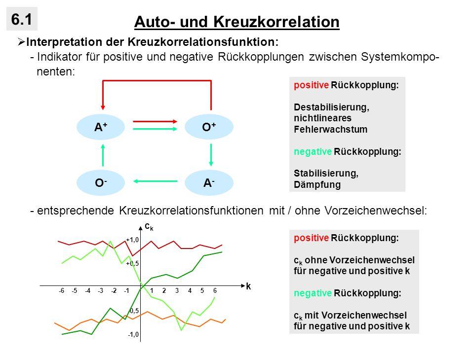 Auto- und Kreuzkorrelation 6.1 Interpretation der Kreuzkorrelationsfunktion: - Indikator für positive und negative Rückkopplungen zwischen Systemkompo