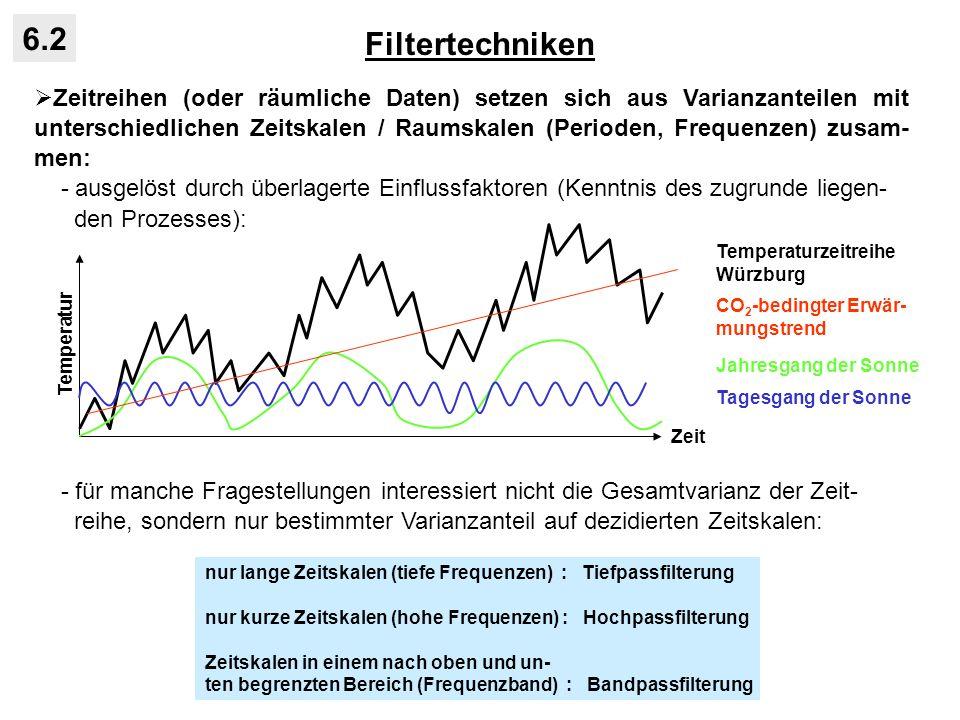 Filtertechniken 6.2 Zeitreihen (oder räumliche Daten) setzen sich aus Varianzanteilen mit unterschiedlichen Zeitskalen / Raumskalen (Perioden, Frequen