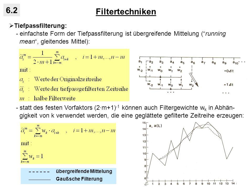 Filtertechniken 6.2 Tiefpassfilterung: - einfachste Form der Tiefpassfilterung ist übergreifende Mittelung (running mean, gleitendes Mittel): - statt
