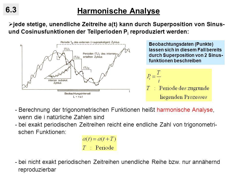 Harmonische Analyse 6.3 jede stetige, unendliche Zeitreihe a(t) kann durch Superposition von Sinus- und Cosinusfunktionen der Teilperioden P i reprodu