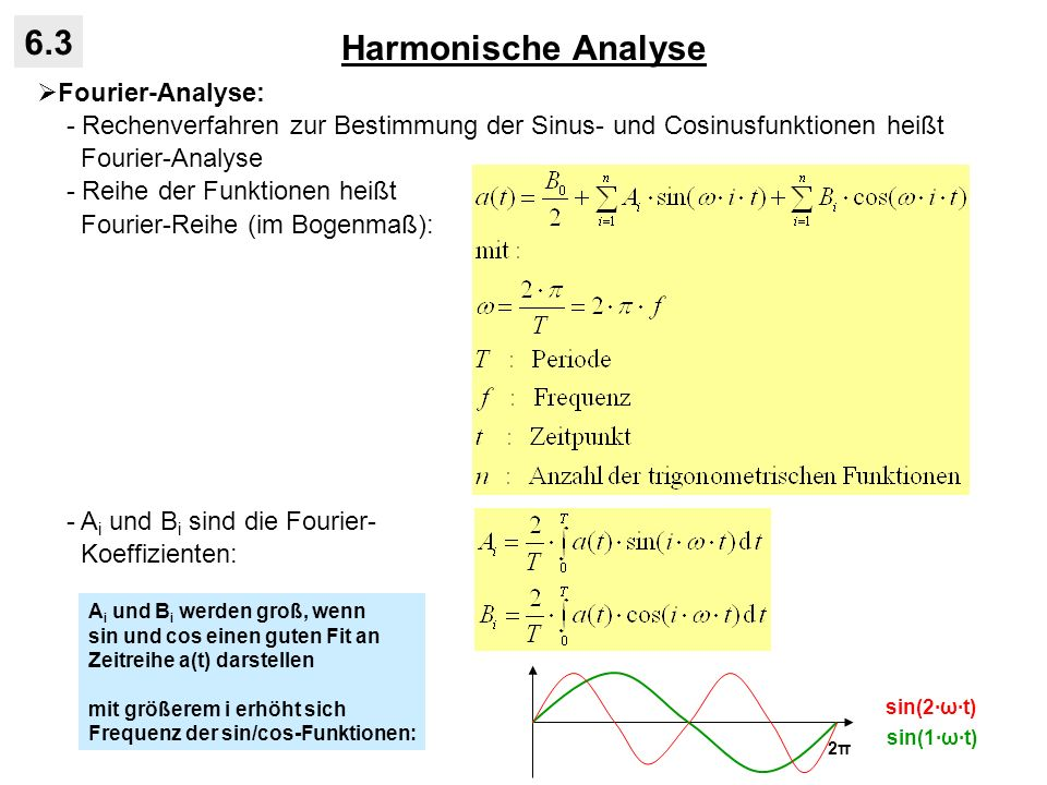 Harmonische Analyse 6.3 Fourier-Analyse: - Rechenverfahren zur Bestimmung der Sinus- und Cosinusfunktionen heißt Fourier-Analyse - Reihe der Funktione