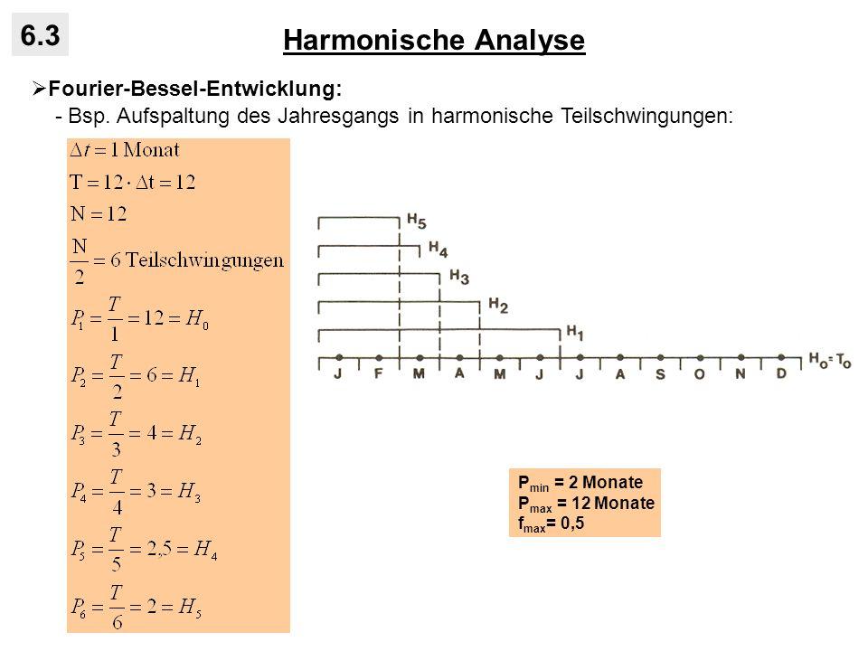 Harmonische Analyse 6.3 Fourier-Bessel-Entwicklung: - Bsp. Aufspaltung des Jahresgangs in harmonische Teilschwingungen: P min = 2 Monate P max = 12 Mo