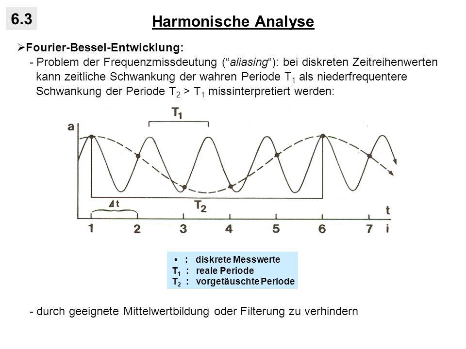 Harmonische Analyse 6.3 Fourier-Bessel-Entwicklung: - Problem der Frequenzmissdeutung (aliasing): bei diskreten Zeitreihenwerten kann zeitliche Schwan