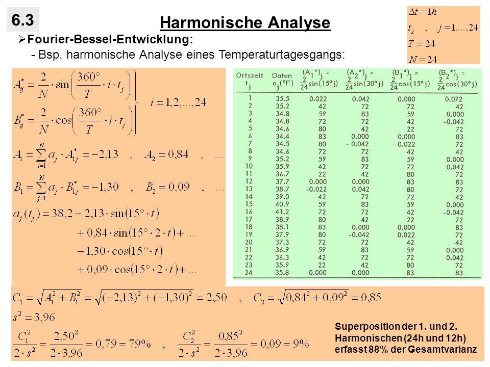 Harmonische Analyse 6.3 Fourier-Bessel-Entwicklung: - Bsp. harmonische Analyse eines Temperaturtagesgangs: Superposition der 1. und 2. Harmonischen (2