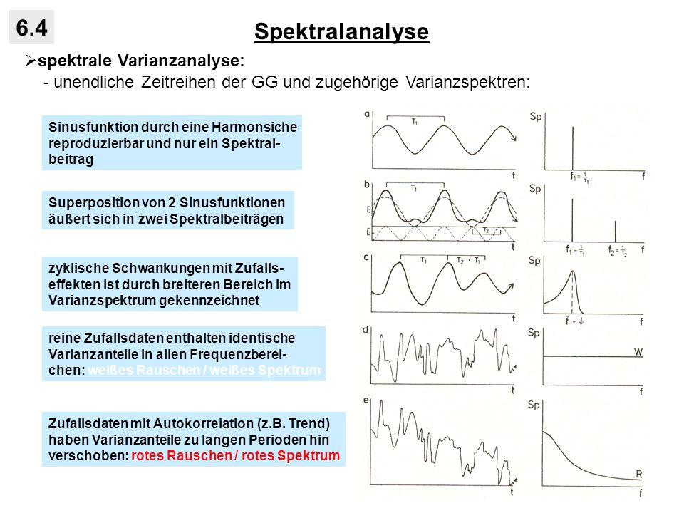 Spektralanalyse 6.4 spektrale Varianzanalyse: - unendliche Zeitreihen der GG und zugehörige Varianzspektren: Sinusfunktion durch eine Harmonsiche repr
