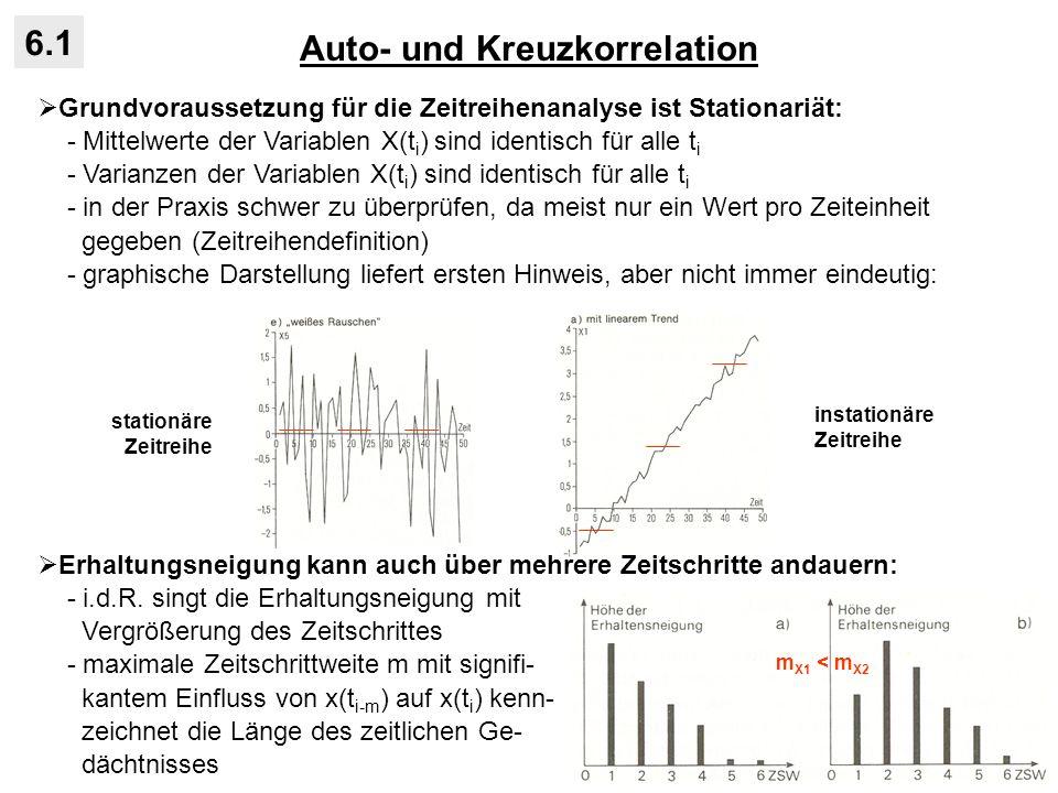 Auto- und Kreuzkorrelation 6.1 Autokorrelationsfunktion: - misst Stärke und Art der Erhaltungsneigung für variable Zeitverschiebungen τ - in stationären Zeitreihen ist die Kovarianz zwischen den Variablen X(t i ) und X(t i+k ) nur abhängig vom Zeitschritt k und somit ein Maß für die stochastische Abhängigkeit innerhalb der Zeitreihe - die normierte Kovarianz wird definiert als Autokorrelationsfunktion: - bei Stationarität der Zeitreihe zu schätzen aus Verschiebung der Zeitreihe gegen sich selbst um Zeitschrittweite k: - für k = 0 gilt: k = 0