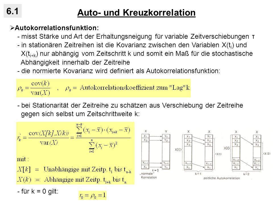 Auto- und Kreuzkorrelation 6.1 Autokorrelationsfunktion: - misst Stärke und Art der Erhaltungsneigung für variable Zeitverschiebungen τ - in stationär