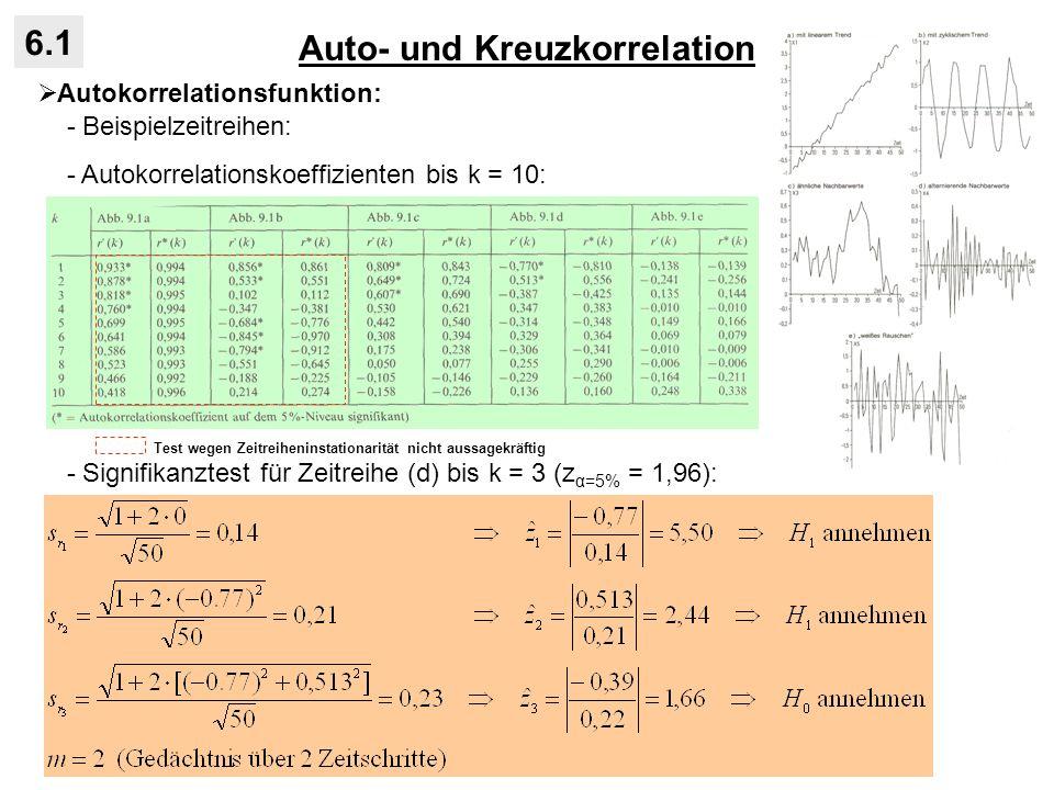 Auto- und Kreuzkorrelation 6.1 Autokorrelationsfunktion: - Autokorrelationsfunktionen der Beispielzeitreihen OriginalzeitreihenAutokorrelationsfunktionen a) linearer Trend bewirkt durchweg hohe r k b) r k zeichnet Periodizität nach (λ = 12 Zeiteinheiten) c) stark abfallende r k d) alternierende r k kenn- zeichnet hochfrequenten Zyklus e) weißes Rauschen weist keinerlei Erhaltungsneigung auf