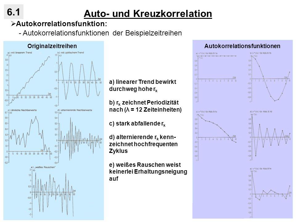 Spektralanalyse 6.4 spektrale Varianzanalyse: - klassisches Verfahren ist eigentlich die Fast-Fourier-Transformation (FFT), aber diese besitzt keinen direkten Bezug zur Varianz und keine Signifikanz- prüfung - diese Nachteile vermeidet die spektrale Varianzanalyse (power spectrum analysis = PSA) - basiert auf der Fourier-Transformation der Autokorrelationsfunktion: normier- tes Spektrum: - Fourier-Transformation einer diskreten endlichen Zeitreihe ist relativ aufwendig - nur mit Tischrechnern oder Großrechnern zu berechnen und je nach Anwen- dungssoftware durchaus markante Unterschiede im Ergebnis - es existiert auch die Möglichkeit, zwei verschiedene ZVA spektral zu verglei- chen: Kreuzspektralanalyse spektrale Korrelation = Kohärenz