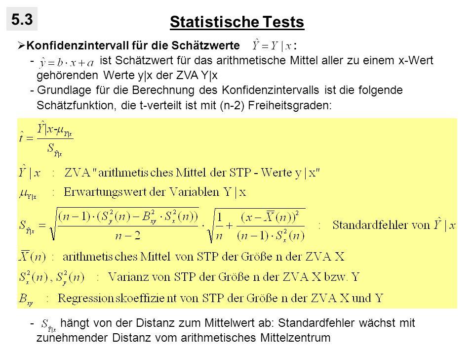 Statistische Tests 5.3 Konfidenzintervall für die Schätzwerte : - ist Schätzwert für das arithmetische Mittel aller zu einem x-Wert gehörenden Werte y|x der ZVA Y|x - Grundlage für die Berechnung des Konfidenzintervalls ist die folgende Schätzfunktion, die t-verteilt ist mit (n-2) Freiheitsgraden: - hängt von der Distanz zum Mittelwert ab: Standardfehler wächst mit zunehmender Distanz vom arithmetisches Mittelzentrum