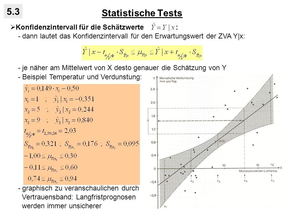 Statistische Tests 5.3 Konfidenzintervall für die Schätzwerte : - dann lautet das Konfidenzintervall für den Erwartungswert der ZVA Y|x: - je näher am Mittelwert von X desto genauer die Schätzung von Y - Beispiel Temperatur und Verdunstung: - graphisch zu veranschaulichen durch Vertrauensband: Langfristprognosen werden immer unsicherer