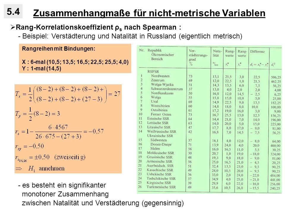 Zusammenhangmaße für nicht-metrische Variablen 5.4 Rang-Korrelationskoeffizient ρ s nach Spearman : - Beispiel: Verstädterung und Natalität in Russland (eigentlich metrisch) - es besteht ein signifikanter monotoner Zusammenhang zwischen Natalität und Verstädterung (gegensinnig) Rangreihen mit Bindungen: X : 6-mal (10,5; 13,5; 16,5; 22,5; 25,5; 4,0) Y : 1-mal (14,5)