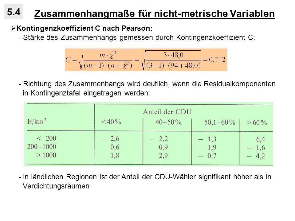 Zusammenhangmaße für nicht-metrische Variablen 5.4 Kontingenzkoeffizient C nach Pearson: - Stärke des Zusammenhangs gemessen durch Kontingenzkoeffizient C: - Richtung des Zusammenhangs wird deutlich, wenn die Residualkomponenten in Kontingenztafel eingetragen werden: - in ländlichen Regionen ist der Anteil der CDU-Wähler signifikant höher als in Verdichtungsräumen