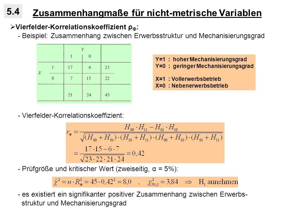 Zusammenhangmaße für nicht-metrische Variablen 5.4 Vierfelder-Korrelationskoeffizient ρ Φ : - Beispiel: Zusammenhang zwischen Erwerbsstruktur und Mechanisierungsgrad - Vierfelder-Korrelationskoeffizient: - Prüfgröße und kritischer Wert (zweiseitig, α = 5%): - es existiert ein signifikanter positiver Zusammenhang zwischen Erwerbs- struktur und Mechanisierungsgrad Y=1 : hoher Mechanisierungsgrad Y=0 : geringer Mechanisierungsgrad X=1 : Vollerwerbsbetrieb X=0 : Nebenerwerbsbetrieb