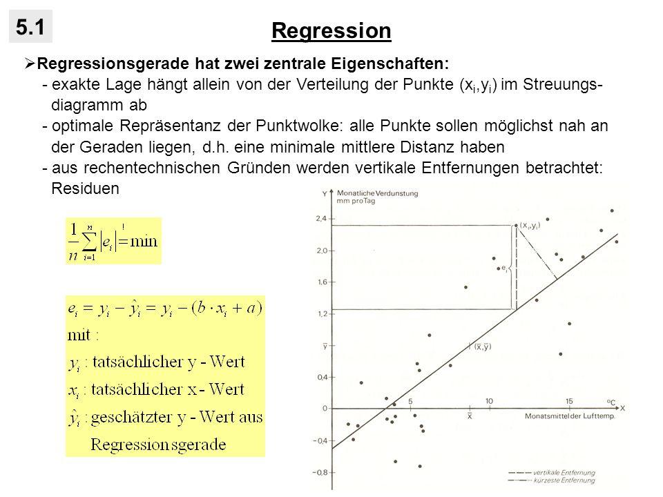 Regression 5.1 Gaußsches Prinzip der kleinsten Quadrate: - aus mathematischen Gründen nicht absolute sondern quadratische Residuen bei der Minimierung berücksichtigt (least square fit): - E ist eine Funktion der Parameter a und b, deren Minima durch die Nullstellen der partiellen Ableitungen nach a und b gekennzeichnet sind: { Normalgleichungen I und II: 2 Gleichungen für 2 Unbekannte a und b