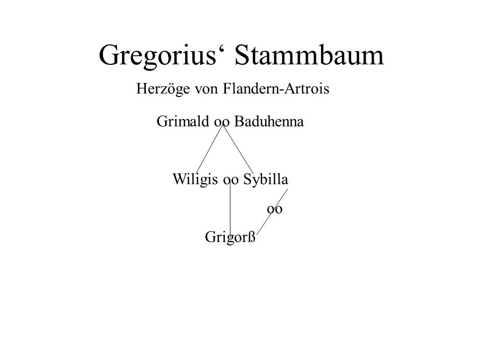 Gregorius Stammbaum Grimald oo Baduhenna Wiligis oo Sybilla oo Grigorß Herzöge von Flandern-Artrois