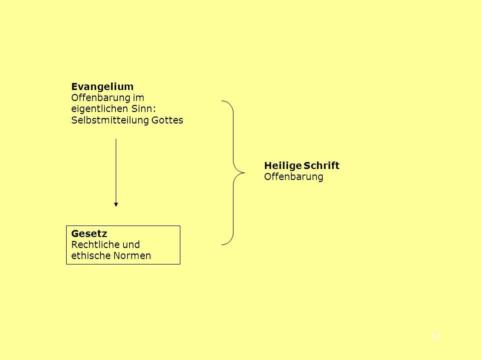 50 Evangelium Offenbarung im eigentlichen Sinn: Selbstmitteilung Gottes Gesetz Rechtliche und ethische Normen Heilige Schrift Offenbarung